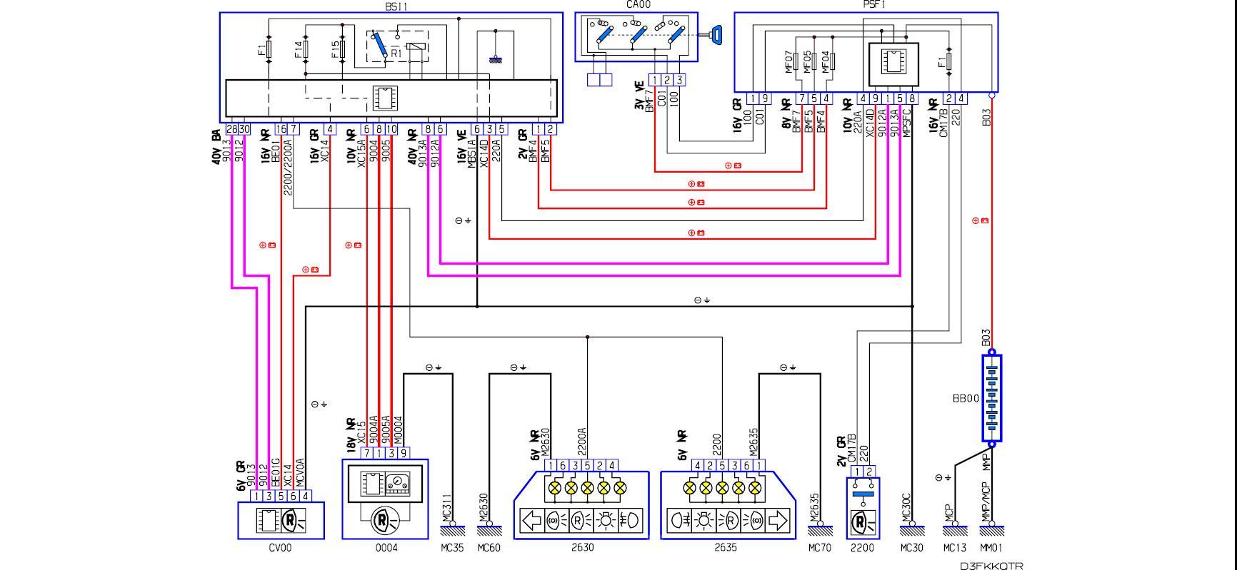 Schema Electrique Peugeot 406